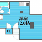 蒲田駅徒歩7分!売上右肩上がりの蒲田でレンタルペース可能!